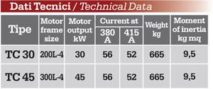 dati-tecnici-turboclean